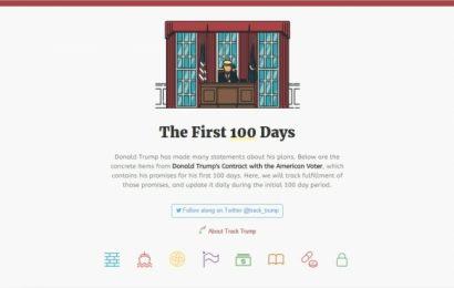 موقع يرصد ما تم تنفيذه من خطة ترامب لأول 100 يوم له