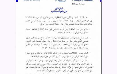 بيان النقابة الوطنية للمهندسين التونسيين بخصوص  التحركات النضالية