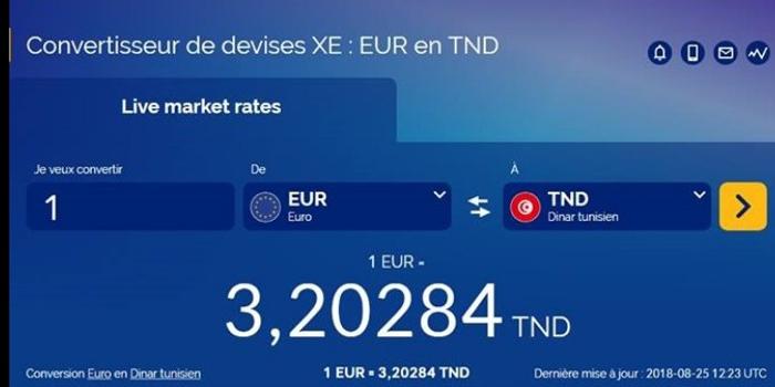 الأورو يتجاوز 3.2 دينار تونسي