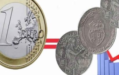 حوصلة حول تطور اليورو مقابل تراجع الدينار التونسي منذ 2011