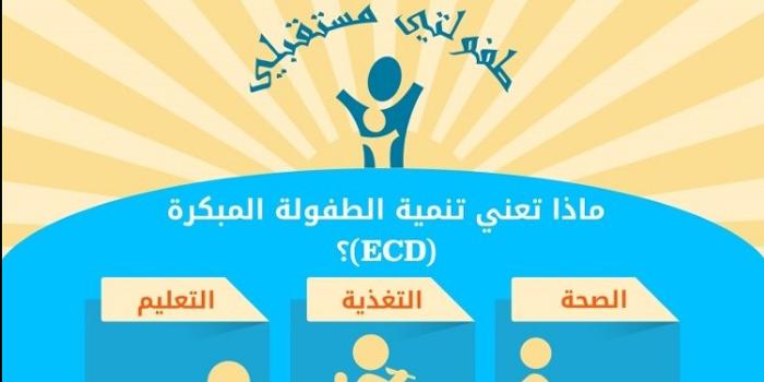 اطلاق الاستراتيجية متعددة القطاعات لتنمية الطفولة المبكرة (2021/2017)
