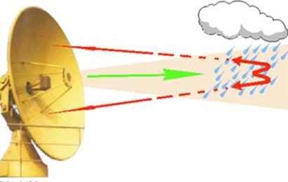 تونس تدرس إمكانية تركيز رادار متطور لتغطية التساقطات المطرية